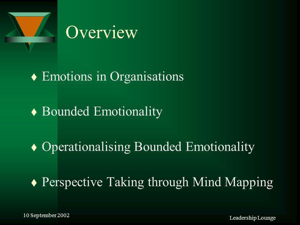 Leadership Lounge 10 September 2002 Conclusion t Bounded Emotionality as a new method of increasing performance t Touched on some skills t Success will be a combination of – Experience – Skills – Luck – Ability