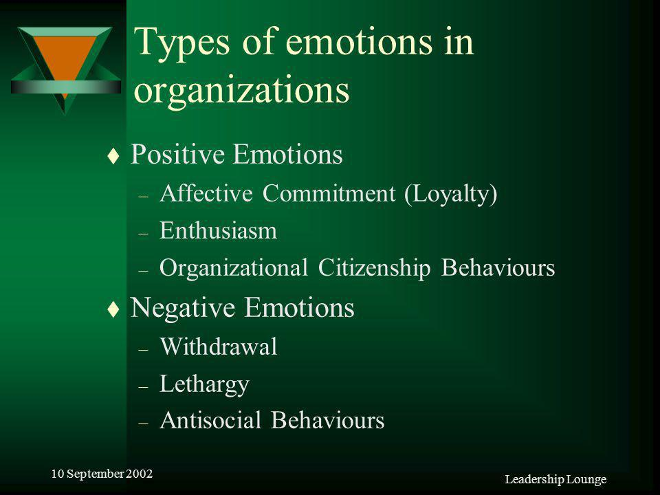 Leadership Lounge 10 September 2002 Types of emotions in organizations t Positive Emotions – Affective Commitment (Loyalty) – Enthusiasm – Organizational Citizenship Behaviours t Negative Emotions – Withdrawal – Lethargy – Antisocial Behaviours