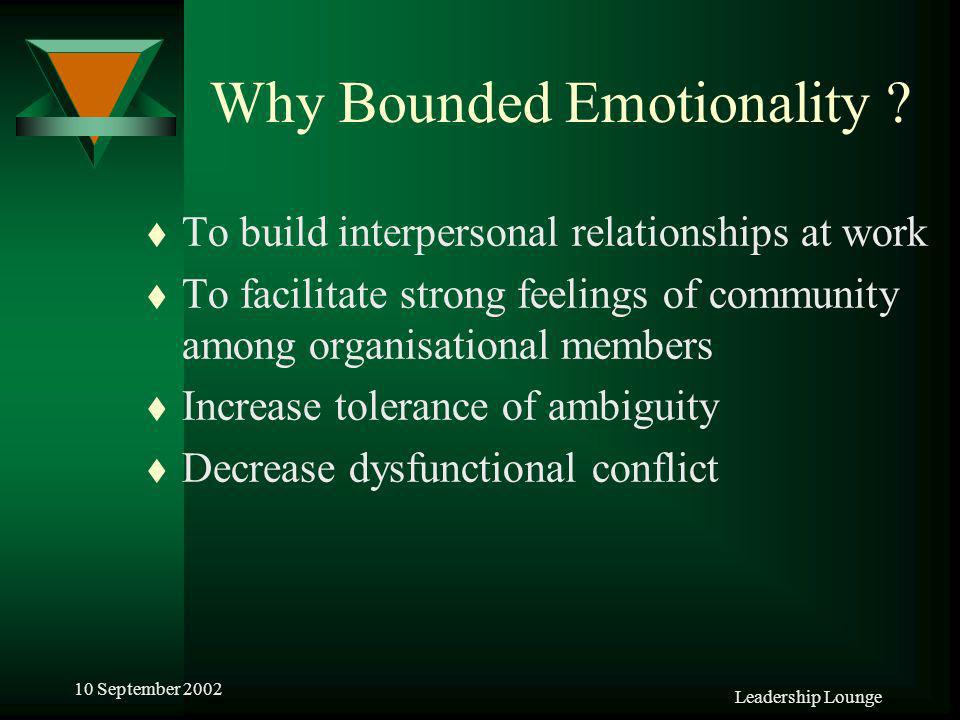 Leadership Lounge 10 September 2002 How do we operationalise Bounded Emotionality t Social Intelligence (Thorndike, 1920s) t Multiple Intelligences (Gardner, 1980s) t Emotional Intelligence (Mayer & Salovey (1990s) t Why EQ matter more than IQ (Goleman, 1995) t The EQ Explosion