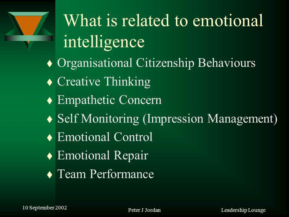 Leadership Lounge 10 September 2002 Peter J Jordan What is related to emotional intelligence t Organisational Citizenship Behaviours t Creative Thinking t Empathetic Concern t Self Monitoring (Impression Management) t Emotional Control t Emotional Repair t Team Performance