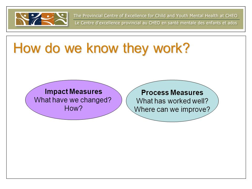 How do we know they work? Impact Measures What have we changed? How? Process Measures What has worked well? Where can we improve?
