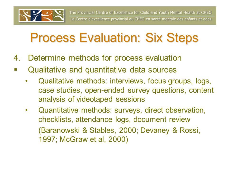 Process Evaluation: Six Steps 4.Determine methods for process evaluation Qualitative and quantitative data sources Qualitative methods: interviews, fo