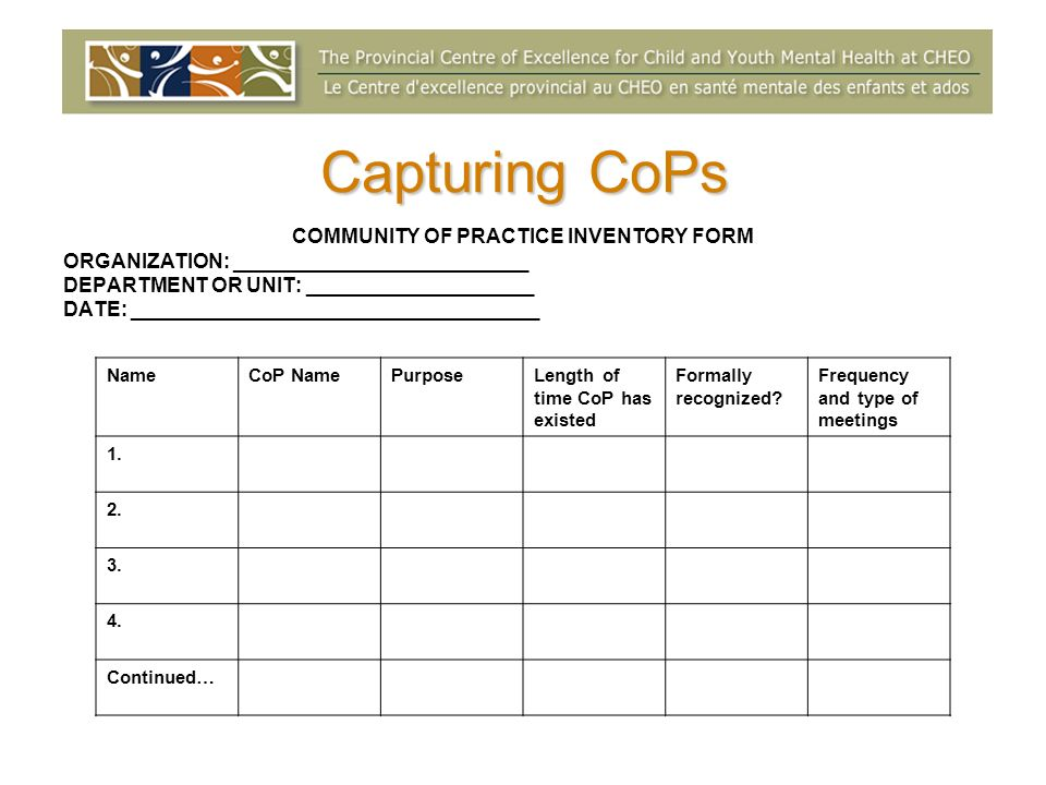 Capturing CoPs COMMUNITY OF PRACTICE INVENTORY FORM ORGANIZATION: __________________________ DEPARTMENT OR UNIT: ____________________ DATE: ____________________________________ NameCoP NamePurposeLength of time CoP has existed Formally recognized.
