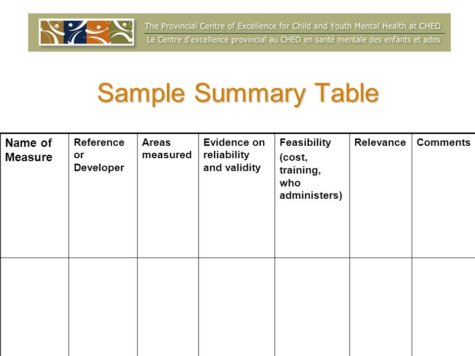 Sample Summary Table Name of Measure Reference or Developer Areas measured Evidence on reliability and validity Feasibility (cost, training, who admin