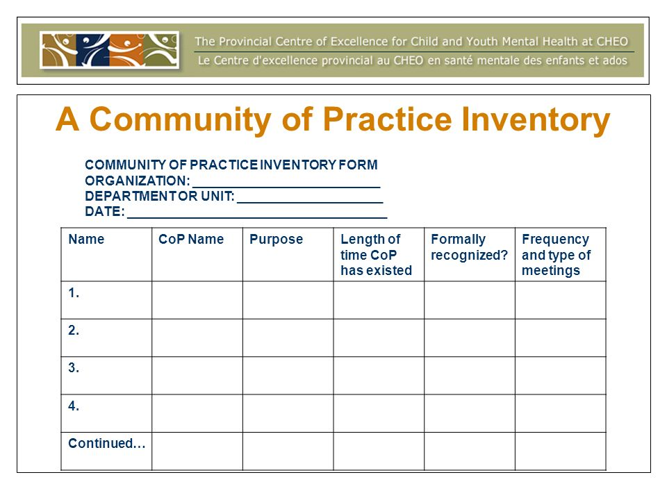 A Community of Practice Inventory COMMUNITY OF PRACTICE INVENTORY FORM ORGANIZATION: __________________________ DEPARTMENT OR UNIT: ____________________ DATE: ____________________________________ NameCoP NamePurposeLength of time CoP has existed Formally recognized.
