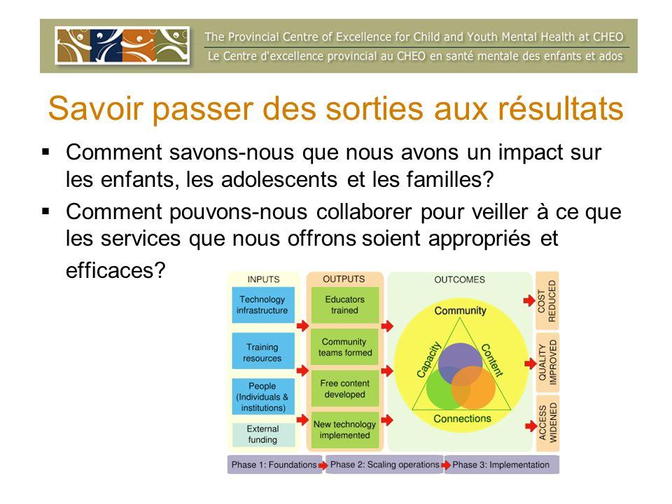 Savoir passer des sorties aux résultats Comment savons-nous que nous avons un impact sur les enfants, les adolescents et les familles.