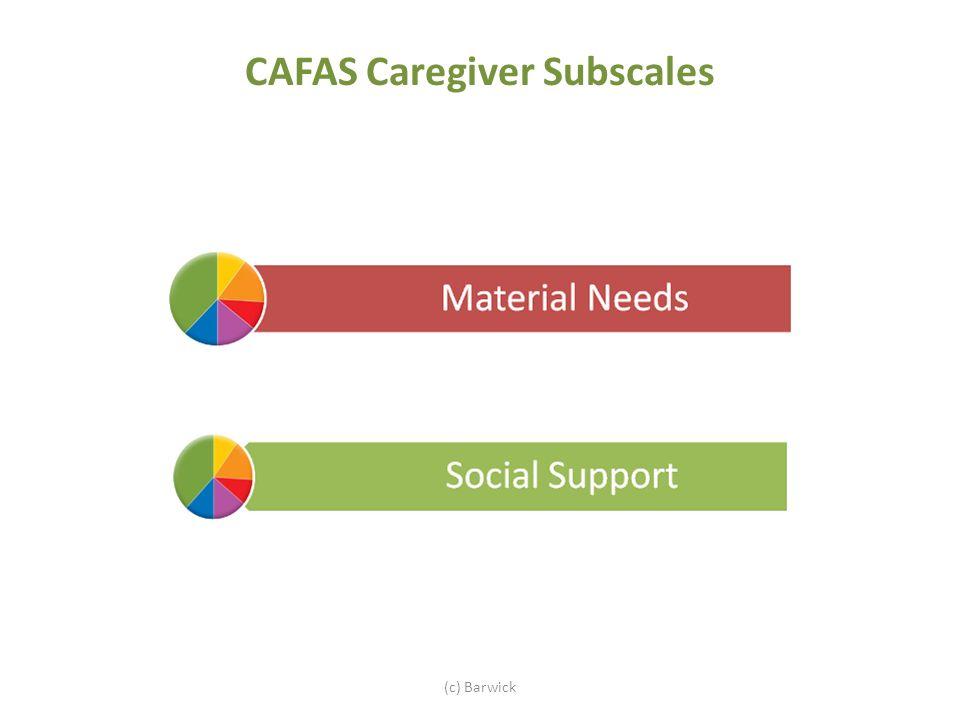 CAFAS Caregiver Subscales (c) Barwick
