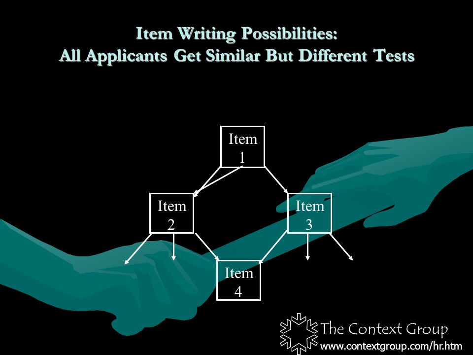 The Context Group   Item Writing Possibilities: All Applicants Get Similar But Different Tests Item 1 Item 2 Item 3 Item 4