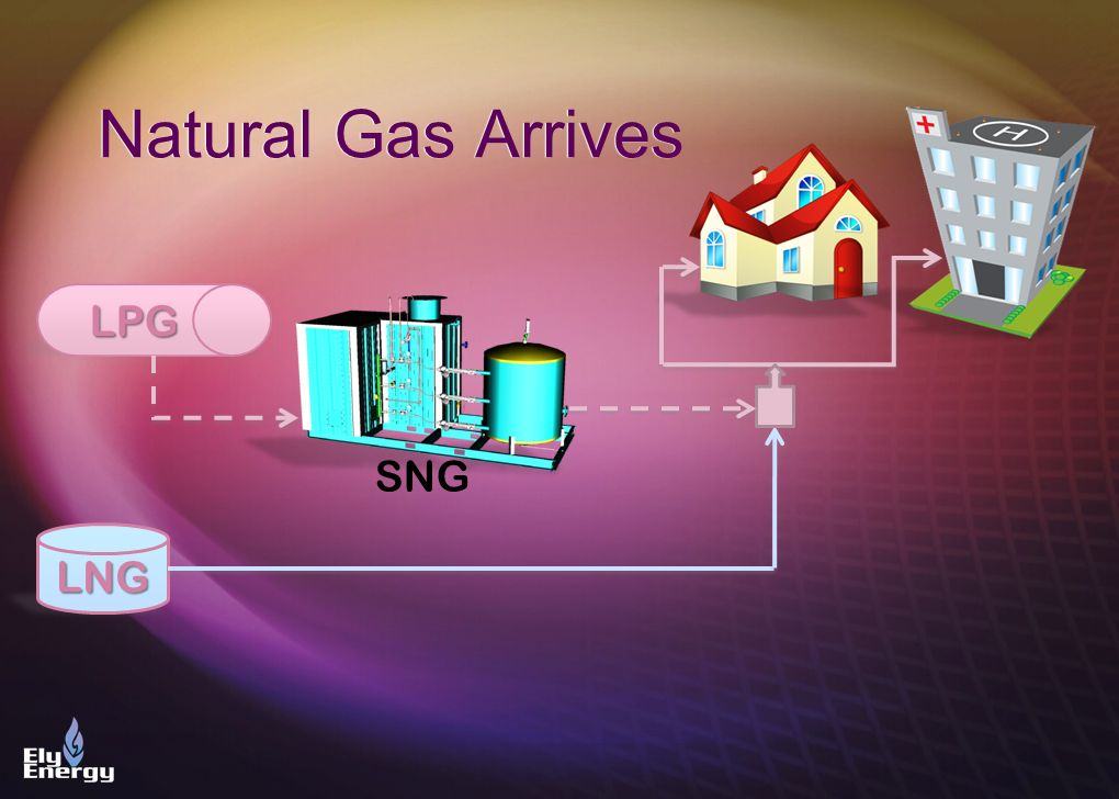 LNG LPG SNG Natural Gas Arrives
