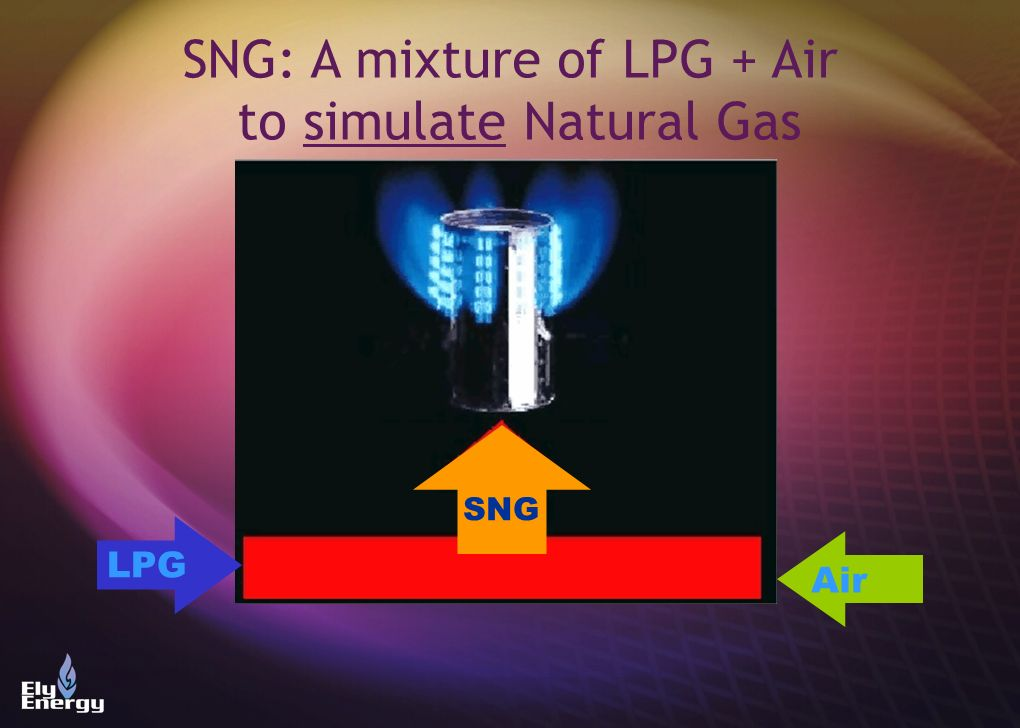 Air LPG SNG SNG: A mixture of LPG + Air to simulate Natural Gas
