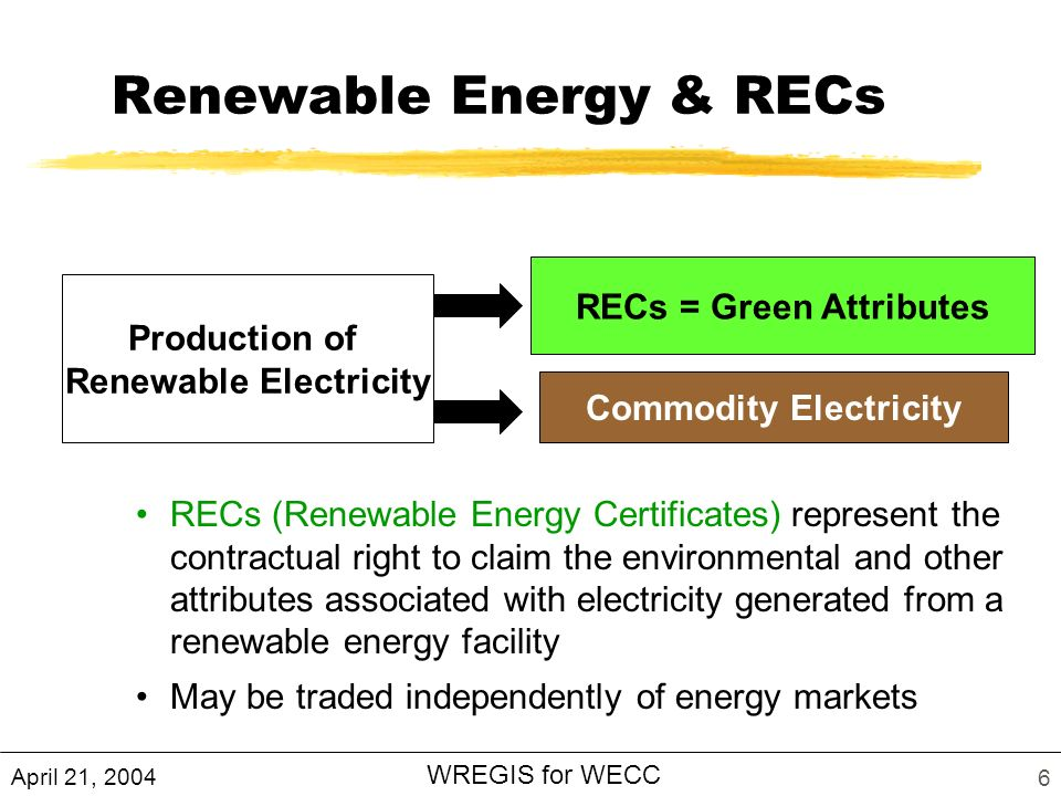 April 21, 2004 WREGIS for WECC 6 Renewable Energy & RECs Production of Renewable Electricity RECs = Green Attributes Commodity Electricity RECs (Renewable Energy Certificates) represent the contractual right to claim the environmental and other attributes associated with electricity generated from a renewable energy facility May be traded independently of energy markets