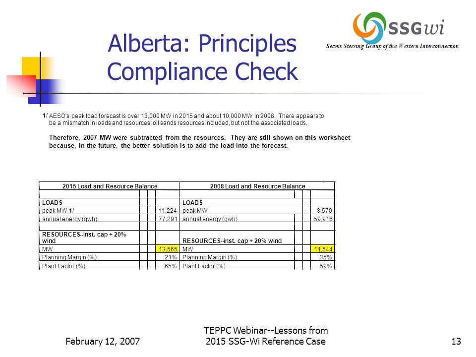 Seams Steering Group of the Western Interconnection February 12, 2007 TEPPC Webinar--Lessons from 2015 SSG-Wi Reference Case13 Alberta: Principles Compliance Check 1/ AESO s peak load forecast is over 13,000 MW in 2015 and about 10,000 MW in 2008.