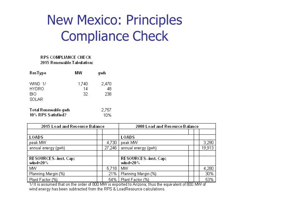 New Mexico: Principles Compliance Check