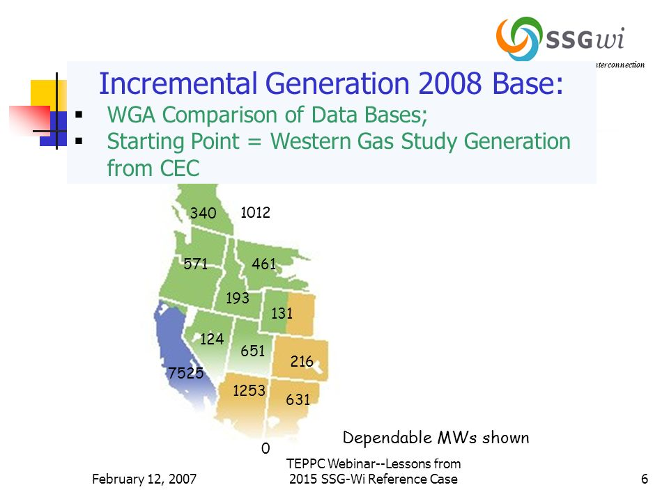 Seams Steering Group of the Western Interconnection February 12, 2007 TEPPC Webinar--Lessons from 2015 SSG-Wi Reference Case6 Incremental Generation 2008 Base: WGA Comparison of Data Bases; Starting Point = Western Gas Study Generation from CEC Dependable MWs shown 1253 1012 340 7525 571 216 193 0 461 631 124 651 131