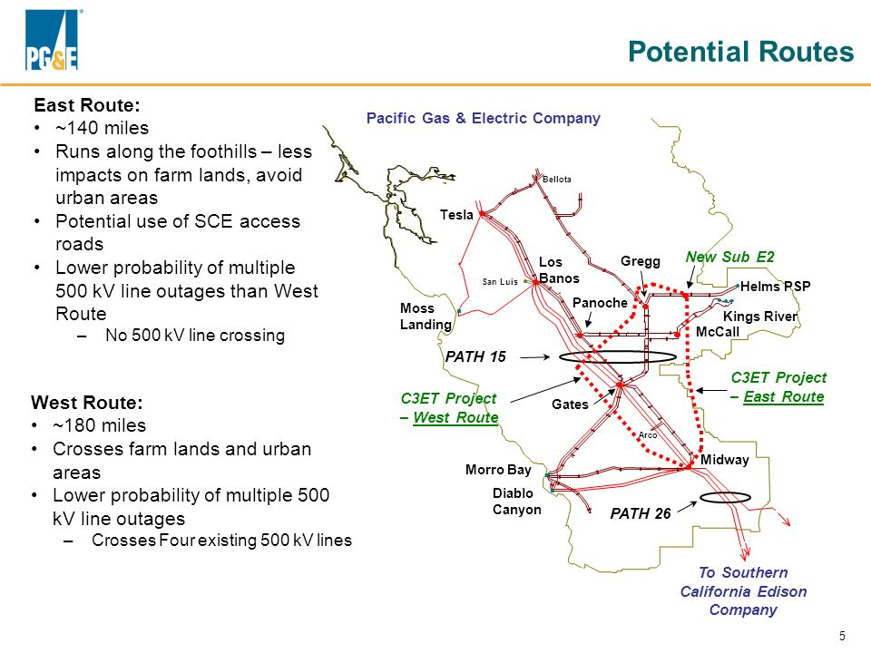 5 Potential Routes C3ET Project – East Route To Southern California Edison Company Pacific Gas & Electric Company Gregg Panoche Helms PSP Gates San Lu