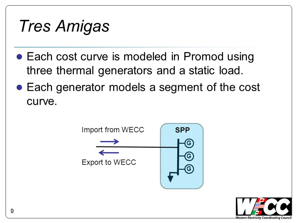 Tres Amigas Each cost curve is modeled in Promod using three thermal generators and a static load.