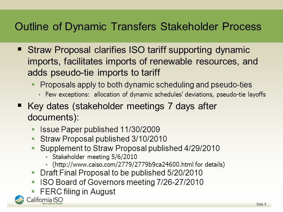 Slide 5 Outline of Dynamic Transfers Stakeholder Process Straw Proposal clarifies ISO tariff supporting dynamic imports, facilitates imports of renewable resources, and adds pseudo-tie imports to tariff Proposals apply to both dynamic scheduling and pseudo-ties Few exceptions: allocation of dynamic schedules deviations, pseudo-tie layoffs Key dates (stakeholder meetings 7 days after documents): Issue Paper published 11/30/2009 Straw Proposal published 3/10/2010 Supplement to Straw Proposal published 4/29/2010 Stakeholder meeting 5/6/2010 (http://www.caiso.com/2779/2779b9ca24600.html for details) Draft Final Proposal to be published 5/20/2010 ISO Board of Governors meeting 7/26-27/2010 FERC filing in August