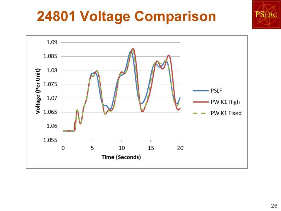 24801 Voltage Comparison 26