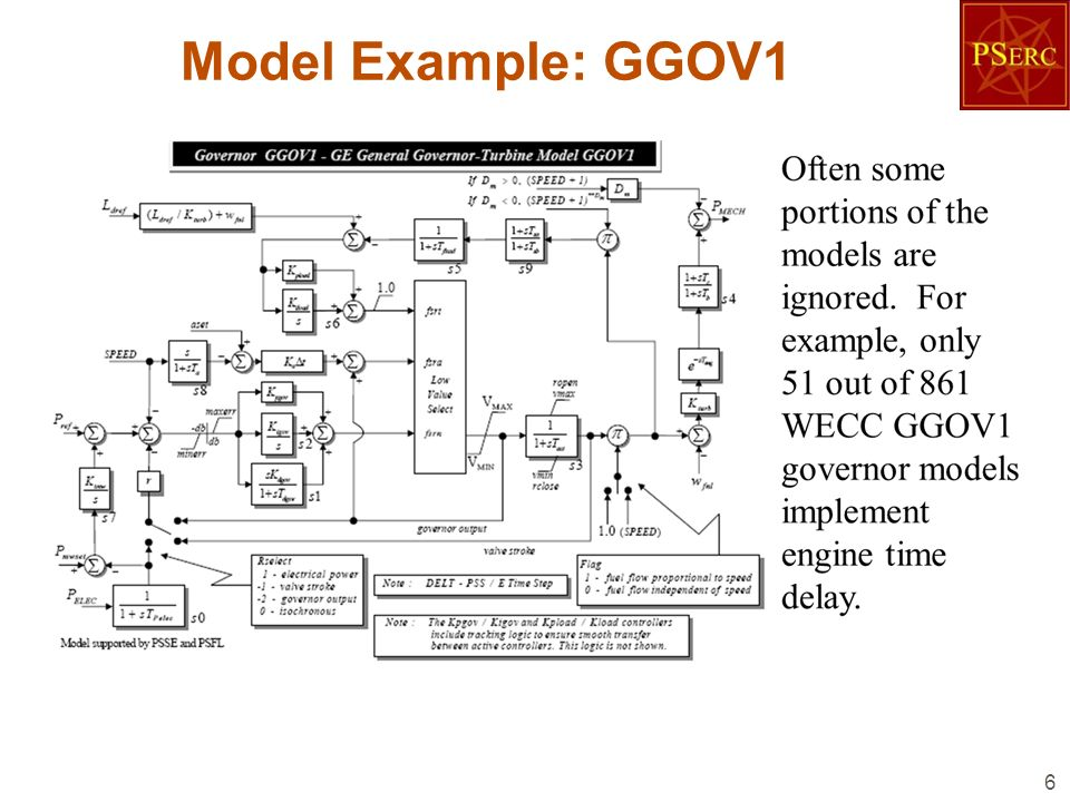 Model Example: GGOV1 6