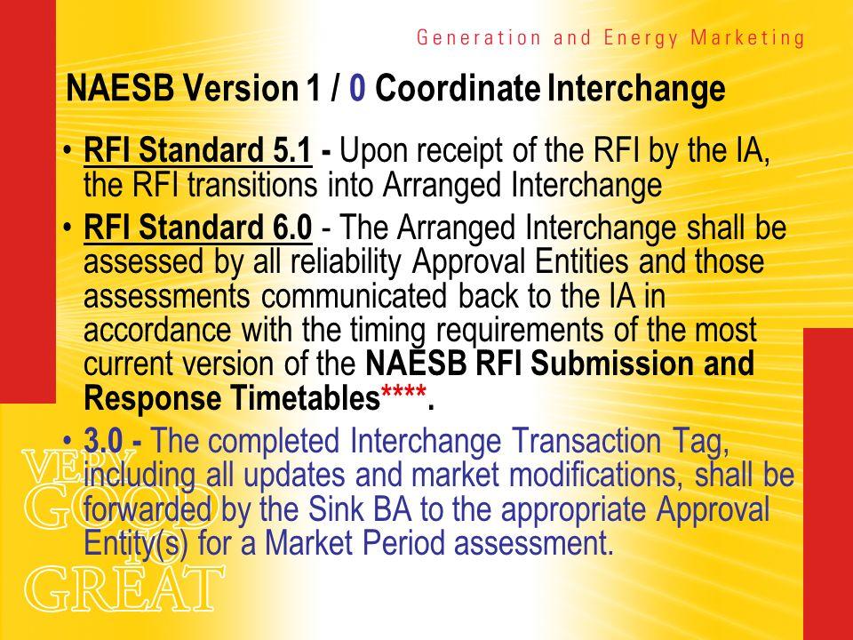 NAESB Version 1 / 0 Coordinate Interchange RFI Standard 5.1 - Upon receipt of the RFI by the IA, the RFI transitions into Arranged Interchange RFI Sta