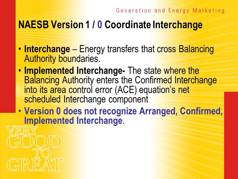 NAESB Version 1 / 0 Coordinate Interchange Interchange – Energy transfers that cross Balancing Authority boundaries. Implemented Interchange- The stat