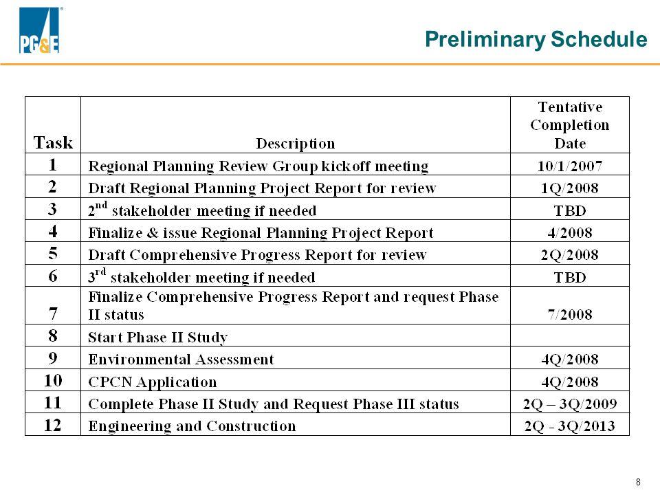 8 Preliminary Schedule
