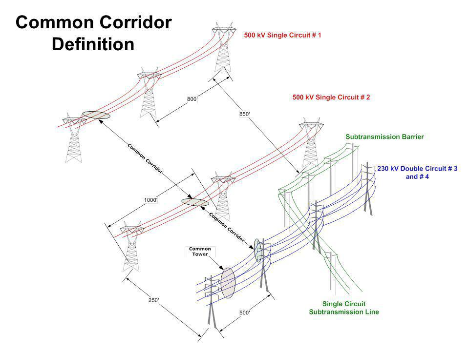 Common Corridor Definition