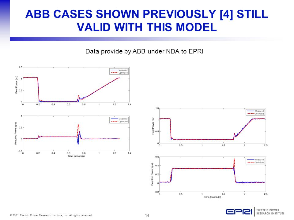14 © 2011 Electric Power Research Institute, Inc. All rights reserved. ABB CASES SHOWN PREVIOUSLY [4] STILL VALID WITH THIS MODEL Data provide by ABB