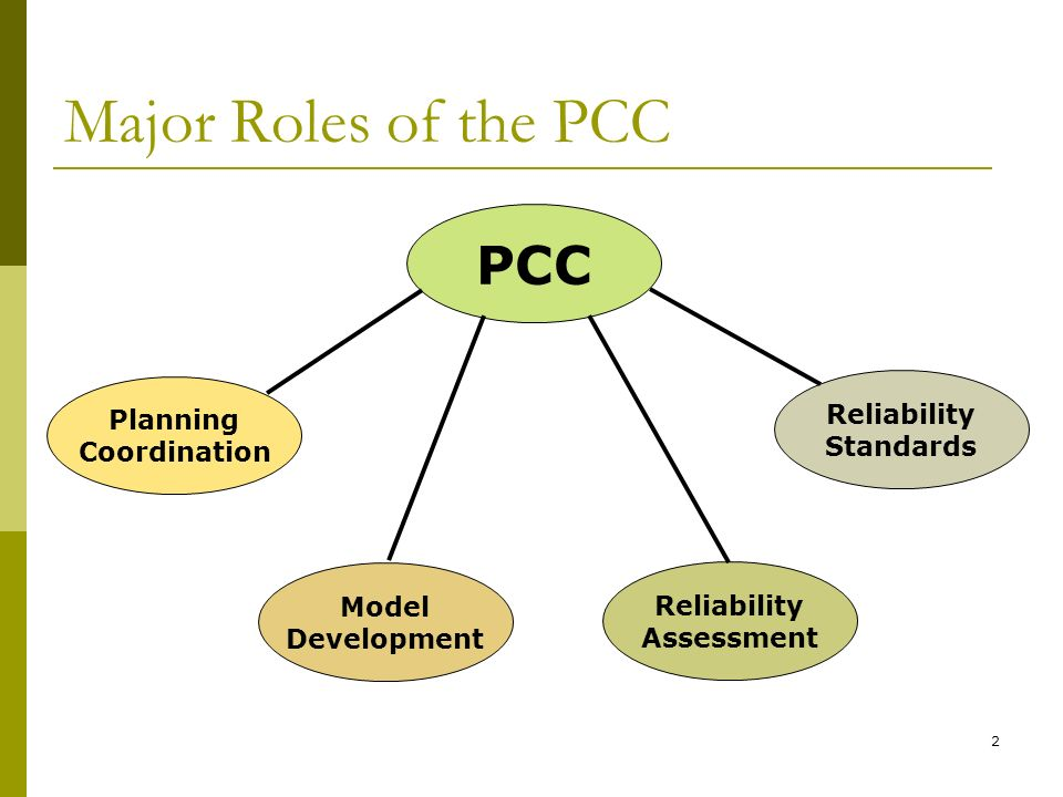 2 Major Roles of the PCC PCC Reliability Standards Reliability Assessment Model Development Planning Coordination