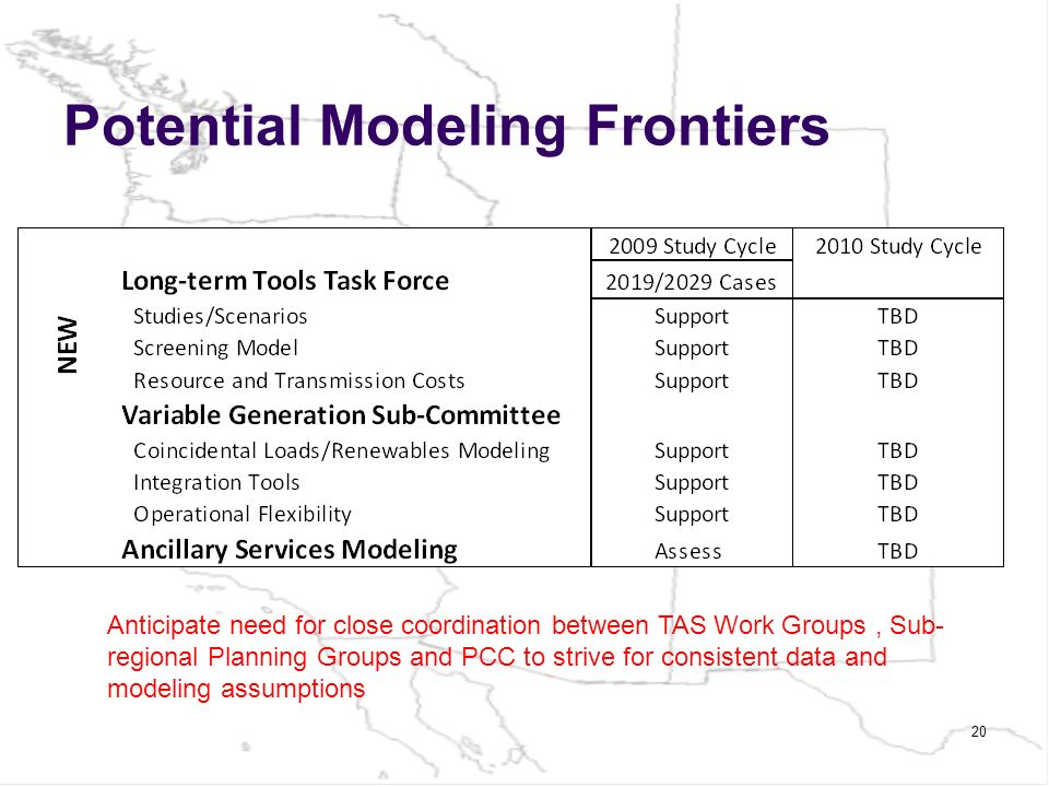 Potential Modeling Frontiers 20 Anticipate need for close coordination between TAS Work Groups, Sub- regional Planning Groups and PCC to strive for consistent data and modeling assumptions