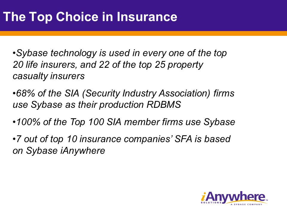The Top Choice in Insurance Sybase technology is used in every one of the top 20 life insurers, and 22 of the top 25 property casualty insurers 68% of the SIA (Security Industry Association) firms use Sybase as their production RDBMS 100% of the Top 100 SIA member firms use Sybase 7 out of top 10 insurance companies SFA is based on Sybase iAnywhere