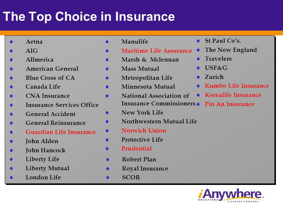 The Top Choice in Insurance l Aetna l AIG l Allmerica l American General l Blue Cross of CA l Canada Life l CNA Insurance l Insurance Services Office l General Accident l General Reinsurance l Guardian Life Insurance l John Alden l John Hancock l Liberty Life l Liberty Mutual l London Life l Manulife l Maritime Life Assurance l Marsh & Mclennan l Mass Mutual l Metropolitan Life l Minnesota Mutual l National Association of Insurance Commissioners l New York Life l Northwestern Mutual Life l Norwich Union l Protective Life l Prudential l Robert Plan l Royal Insurance l SCOR l St Paul Cos.