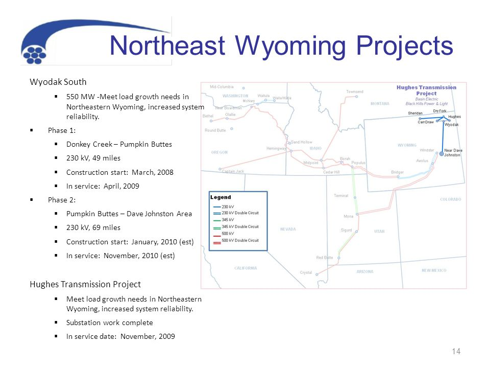 14 Wyodak South 550 MW -Meet load growth needs in Northeastern Wyoming, increased system reliability. Phase 1: Donkey Creek – Pumpkin Buttes 230 kV, 4