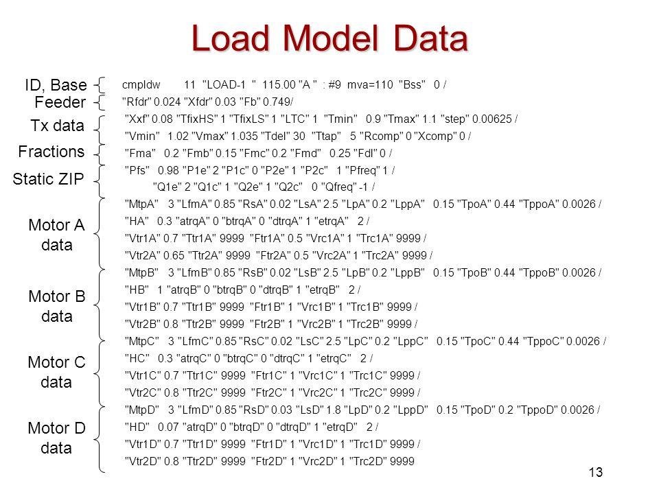 13 Load Model Data cmpldw 11