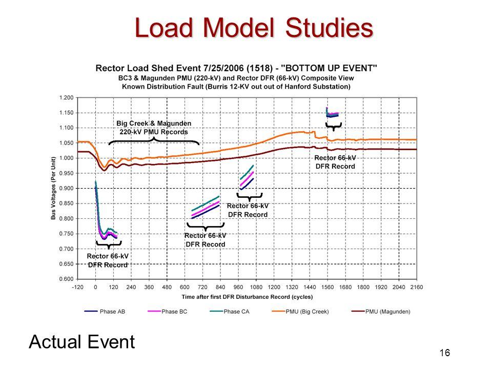 16 Load Model Studies Actual Event