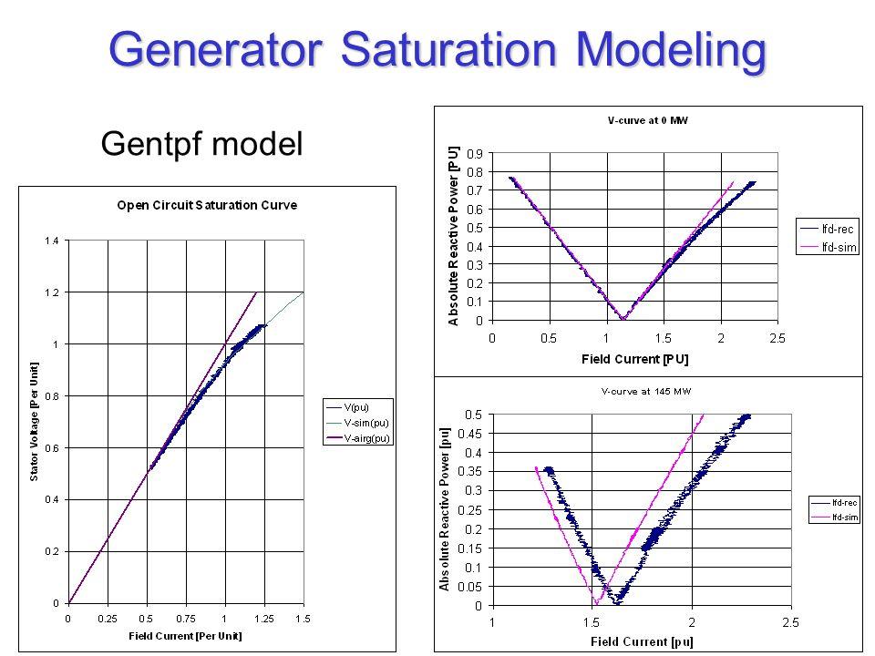 27 Generator Saturation Modeling Gentpf model