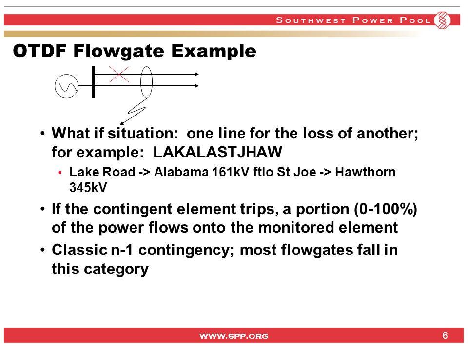 www.spp.org SPLITTING UP MARKET FLOW IN PRIORITIES Market Flow Forward NH2 NN6 F7 RCF Flow gate F7 NN6 CF Flow gate 57