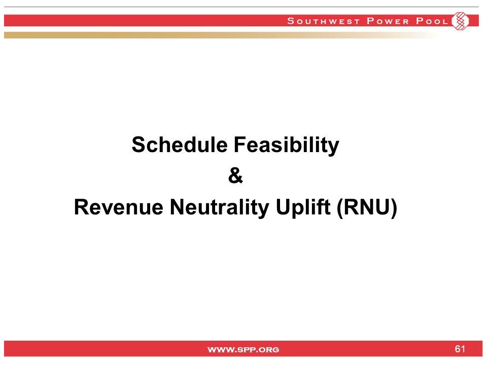 www.spp.org Schedule Feasibility & Revenue Neutrality Uplift (RNU) 61