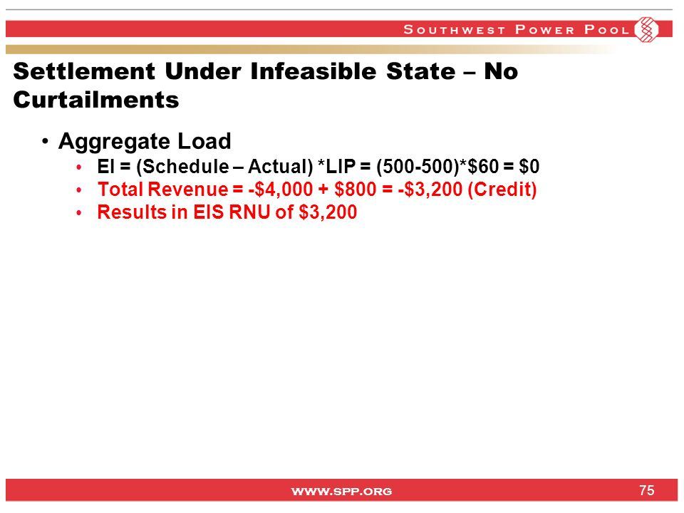 www.spp.org Settlement Under Infeasible State – No Curtailments Aggregate Load EI = (Schedule – Actual) *LIP = (500-500)*$60 = $0 Total Revenue = -$4,