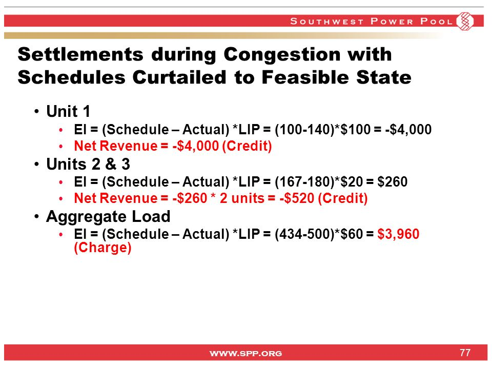 www.spp.org Settlements during Congestion with Schedules Curtailed to Feasible State Unit 1 EI = (Schedule – Actual) *LIP = (100-140)*$100 = -$4,000 N