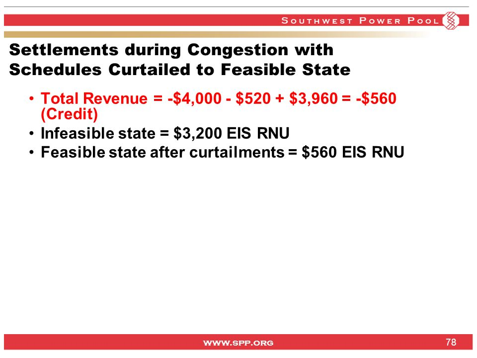 www.spp.org Settlements during Congestion with Schedules Curtailed to Feasible State Total Revenue = -$4,000 - $520 + $3,960 = -$560 (Credit) Infeasib