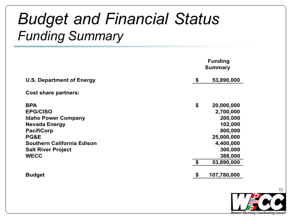 Budget and Financial Status Funding Summary 13