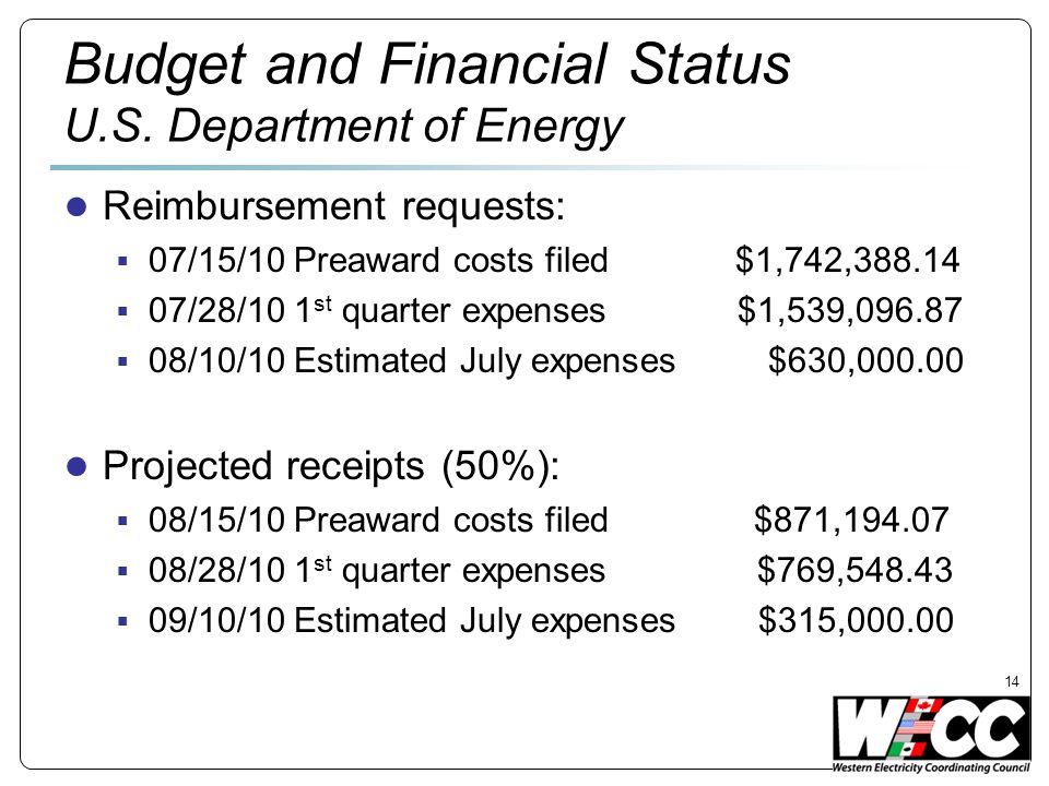 Budget and Financial Status U.S. Department of Energy Reimbursement requests: 07/15/10 Preaward costs filed $1,742,388.14 07/28/10 1 st quarter expens