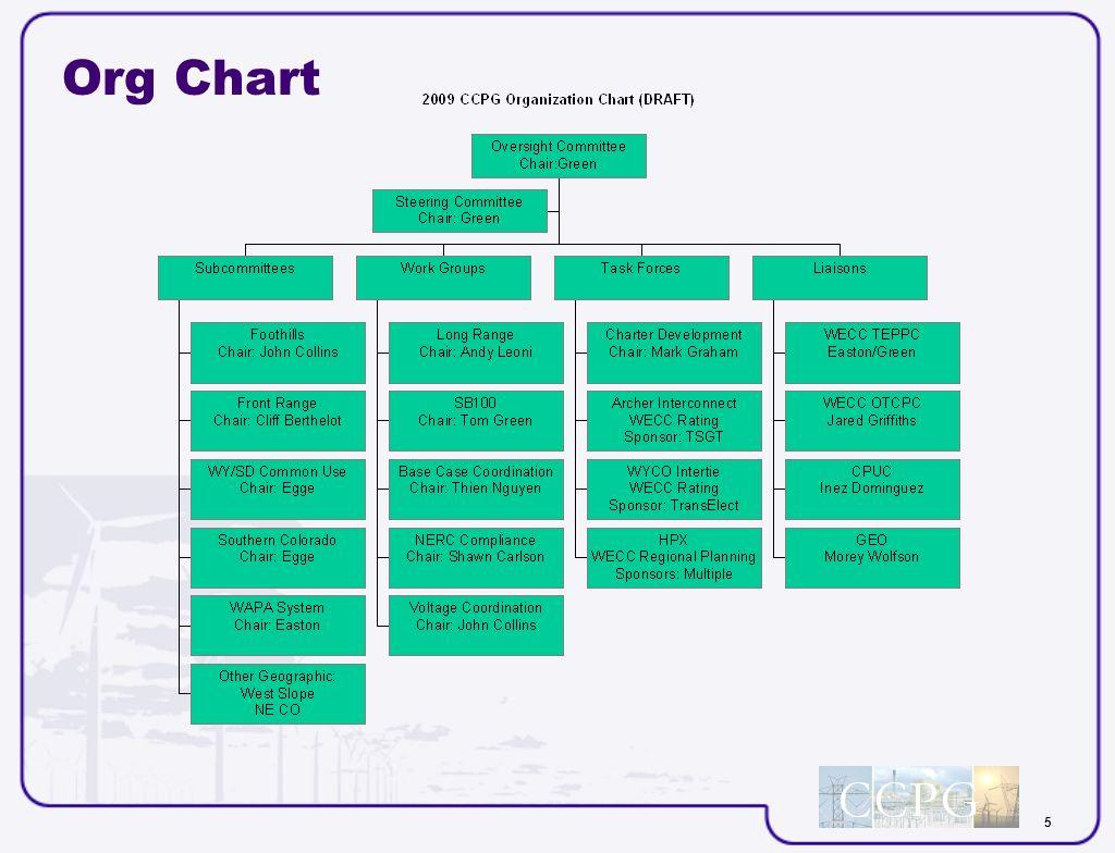5 Org Chart