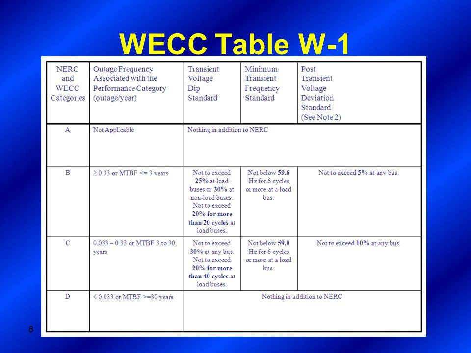 WECC Table W-1 8