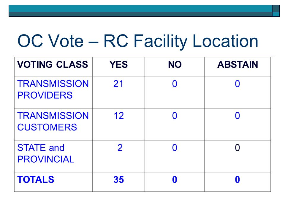 RCSTF Selection - Facility Location The Majority of the RCSTF Selected: Vancouver, Washington Loveland, Colorado An In Depth Analysis Was Not Performed Decision was Primarily Determined Based on Staff Retention, Costs, and Availability of Candidates