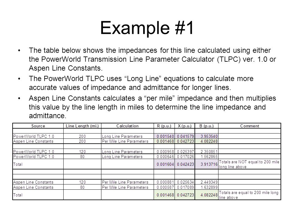 Example #1 The table below shows the impedances for this line calculated using either the PowerWorld Transmission Line Parameter Calculator (TLPC) ver.