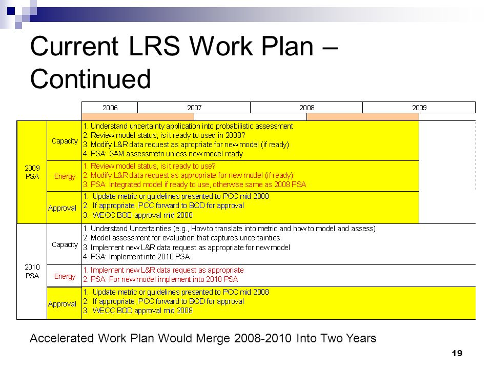 19 Current LRS Work Plan – Continued Accelerated Work Plan Would Merge 2008-2010 Into Two Years