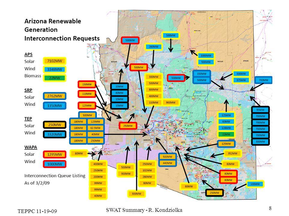 TEPPC 11-19-09 SWAT Summary - R. Kondziolka 8