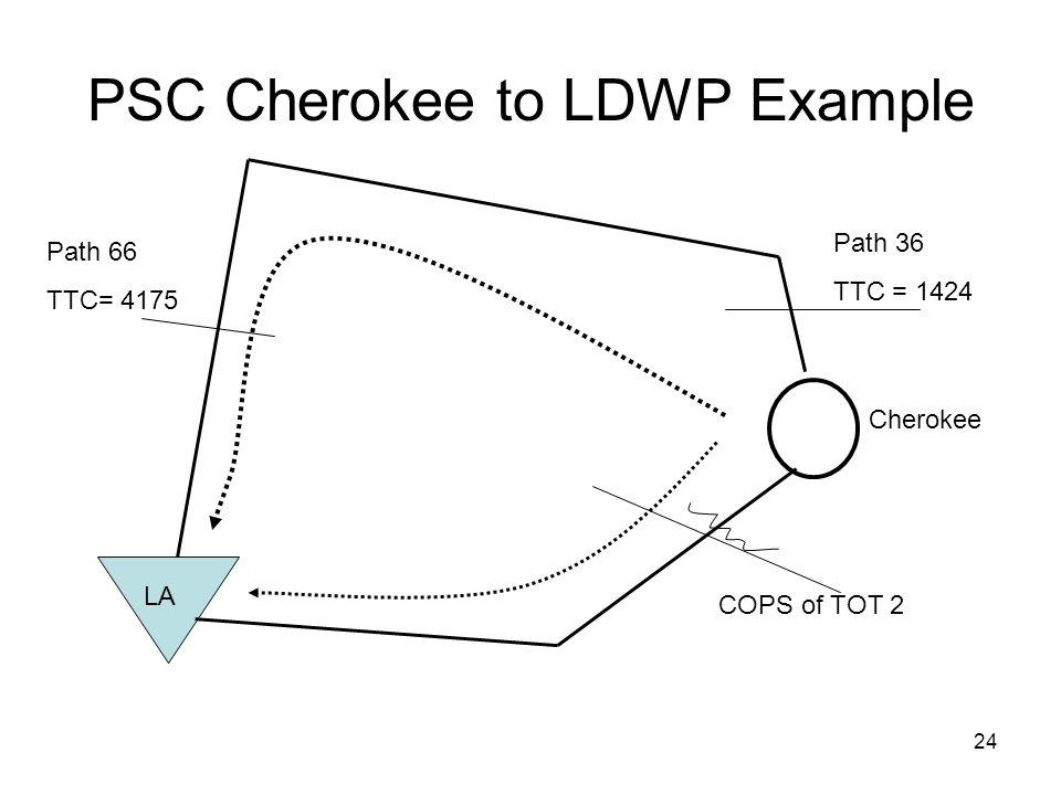 24 PSC Cherokee to LDWP Example Path 66 TTC= 4175 Path 36 TTC = 1424 COPS of TOT 2 Cherokee LA